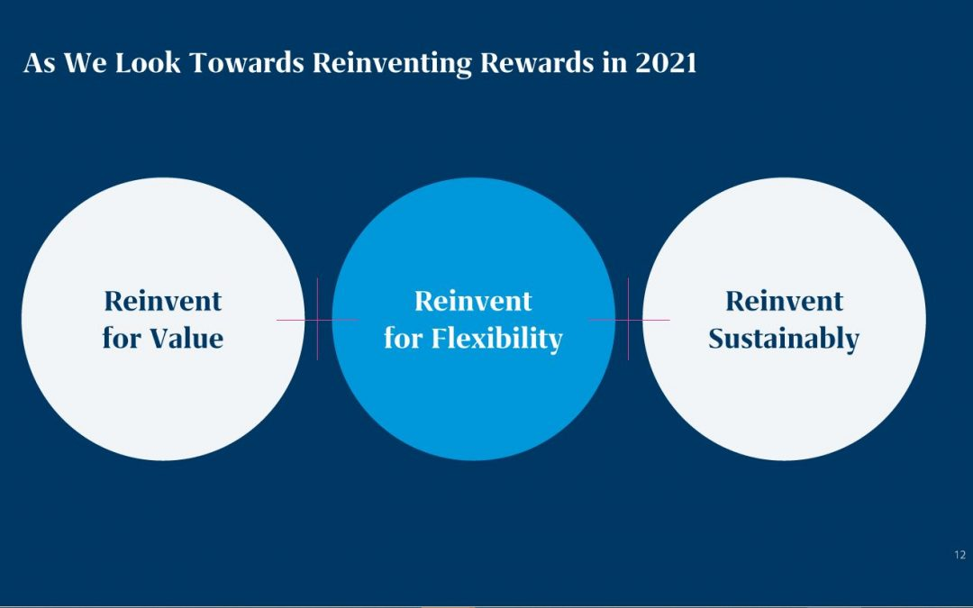 Reinventing Rewards for Uncertain Times